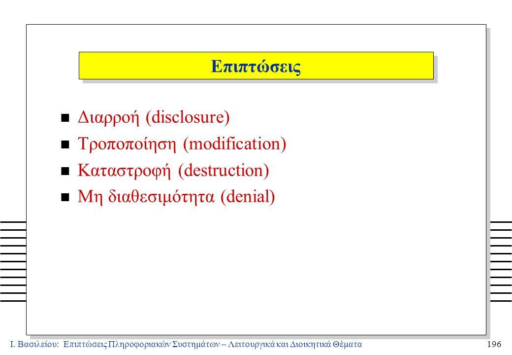 Ι. Βασιλείου: Επιπτώσεις Πληροφοριακών Συστημάτων – Λειτουργικά και Διοικητικά Θέματα196 n Διαρροή (disclosure) n Τροποποίηση (modification) n Καταστρ