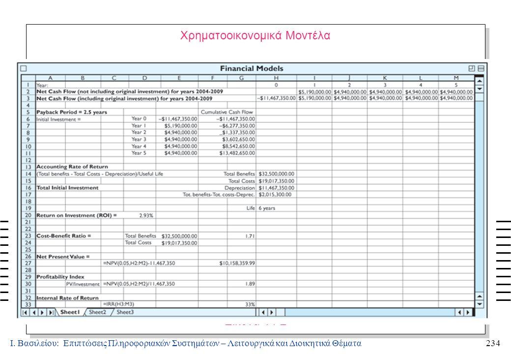 Ι. Βασιλείου: Επιπτώσεις Πληροφοριακών Συστημάτων – Λειτουργικά και Διοικητικά Θέματα234 Χρηματοοικονομικά Μοντέλα Εικόνα 14-2 Κατανόηση της Επιχειρημ