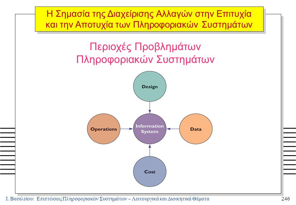 Ι. Βασιλείου: Επιπτώσεις Πληροφοριακών Συστημάτων – Λειτουργικά και Διοικητικά Θέματα246 Η Σημασία της Διαχείρισης Αλλαγών στην Επιτυχία και την Αποτυ