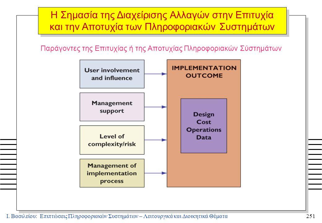 Ι. Βασιλείου: Επιπτώσεις Πληροφοριακών Συστημάτων – Λειτουργικά και Διοικητικά Θέματα251 Παράγοντες της Επιτυχίας ή της Αποτυχίας Πληροφοριακών Σύστημ