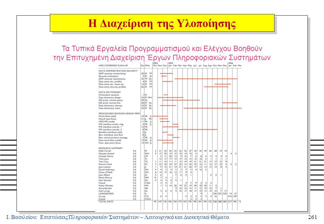 Ι. Βασιλείου: Επιπτώσεις Πληροφοριακών Συστημάτων – Λειτουργικά και Διοικητικά Θέματα261 Τα Τυπικά Εργαλεία Προγραμματισμού και Ελέγχου Βοηθούν την Επ