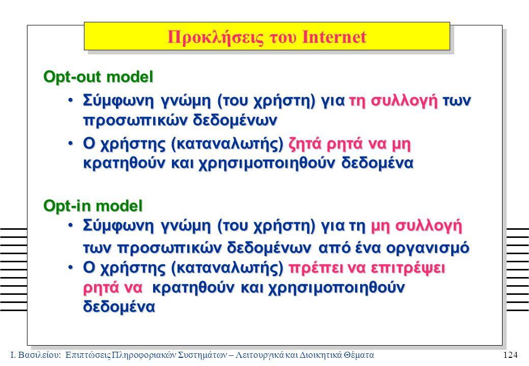 Ι. Βασιλείου: Επιπτώσεις Πληροφοριακών Συστημάτων – Λειτουργικά και Διοικητικά Θέματα124 Opt-out model Σύμφωνη γνώμη (του χρήστη) για τη συλλογή των π