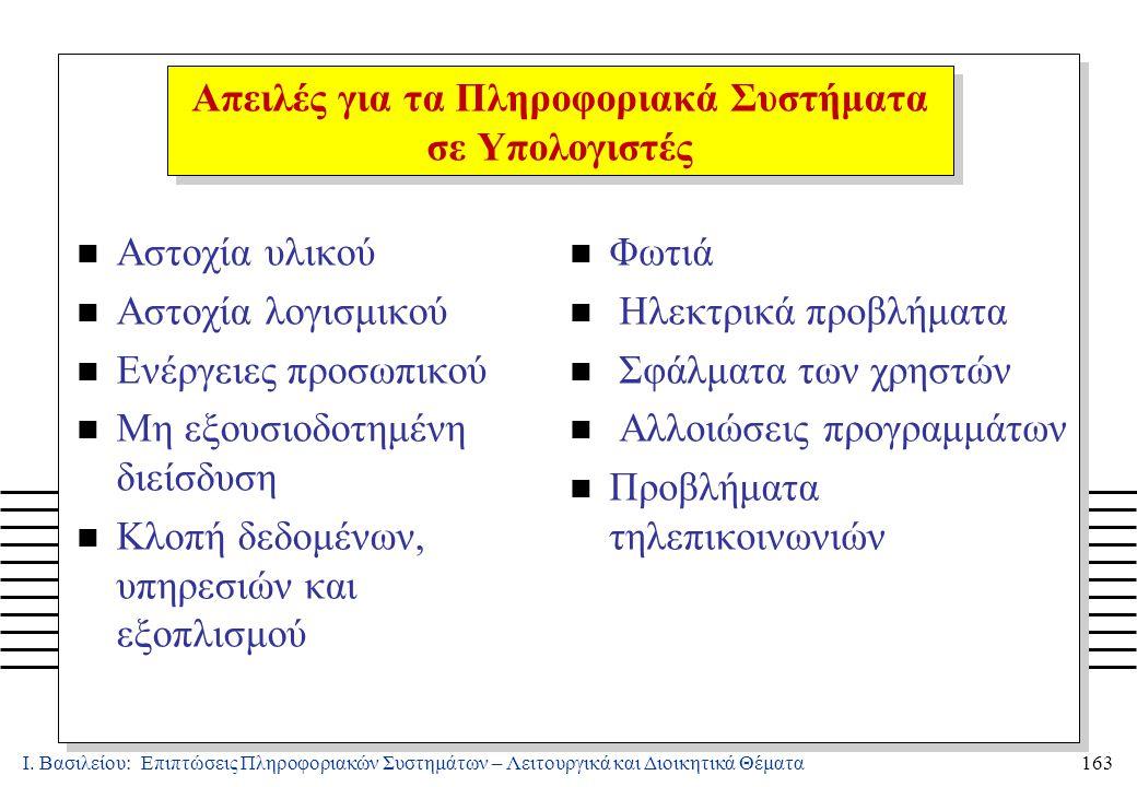 Ι. Βασιλείου: Επιπτώσεις Πληροφοριακών Συστημάτων – Λειτουργικά και Διοικητικά Θέματα163 n Αστοχία υλικού n Αστοχία λογισμικού n Ενέργειες προσωπικού