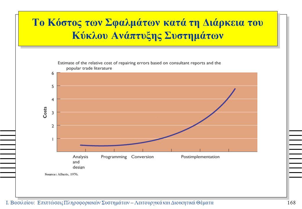 Ι. Βασιλείου: Επιπτώσεις Πληροφοριακών Συστημάτων – Λειτουργικά και Διοικητικά Θέματα168 Το Κόστος των Σφαλμάτων κατά τη Διάρκεια του Κύκλου Ανάπτυξης