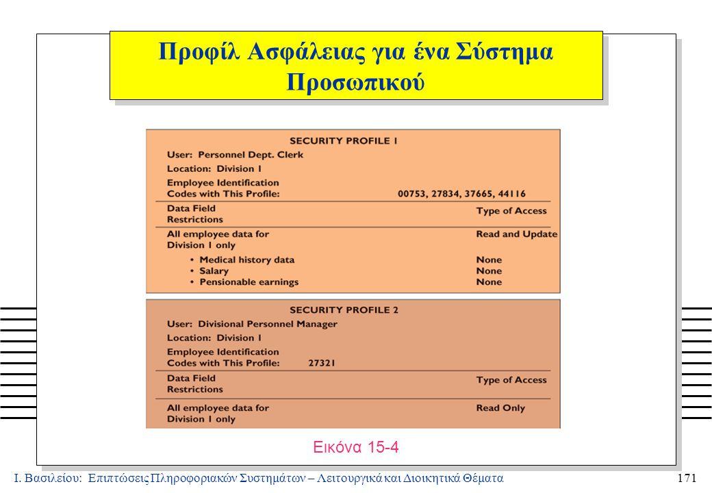 Ι. Βασιλείου: Επιπτώσεις Πληροφοριακών Συστημάτων – Λειτουργικά και Διοικητικά Θέματα171 Εικόνα 15-4 Προφίλ Ασφάλειας για ένα Σύστημα Προσωπικού