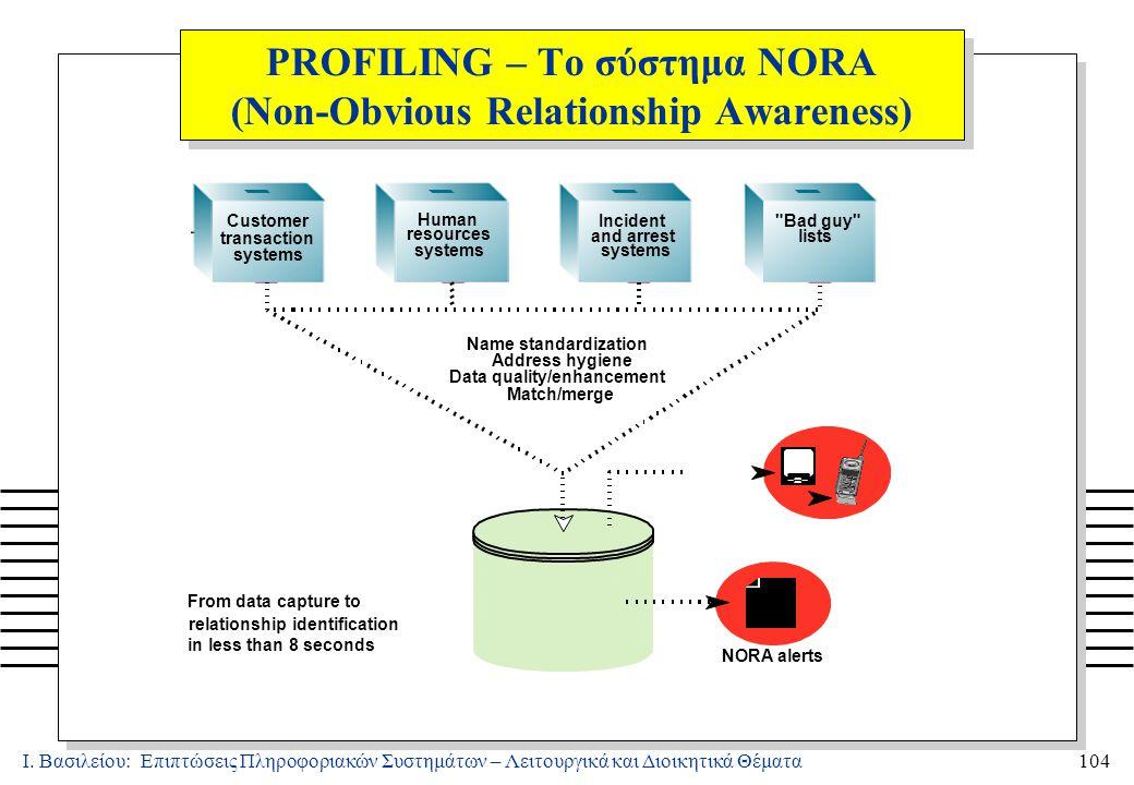Ι. Βασιλείου: Επιπτώσεις Πληροφοριακών Συστημάτων – Λειτουργικά και Διοικητικά Θέματα104 NORA alerts Customer transaction systems Human resources syst