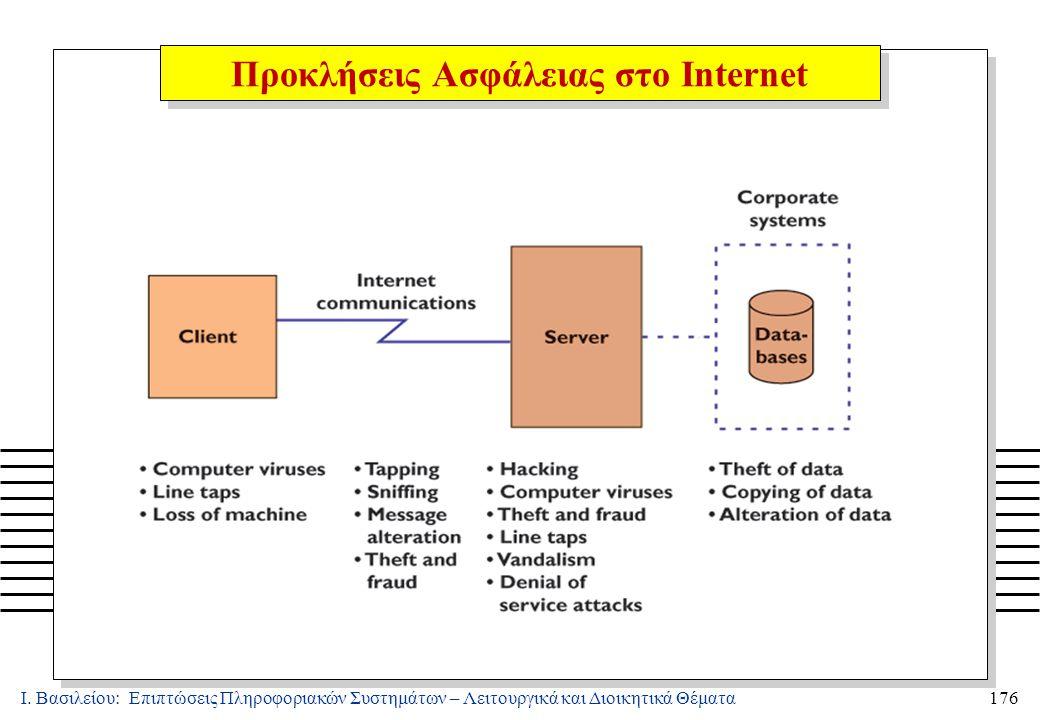 Ι. Βασιλείου: Επιπτώσεις Πληροφοριακών Συστημάτων – Λειτουργικά και Διοικητικά Θέματα176 Προκλήσεις Ασφάλειας στο Internet