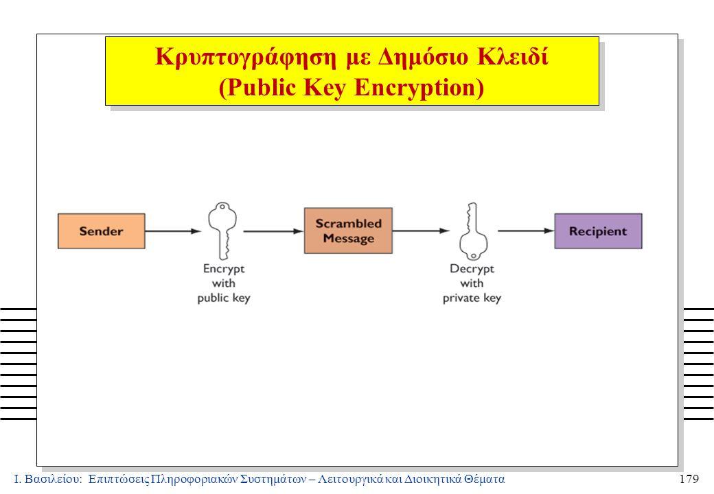 Ι. Βασιλείου: Επιπτώσεις Πληροφοριακών Συστημάτων – Λειτουργικά και Διοικητικά Θέματα179 Κρυπτογράφηση με Δημόσιο Κλειδί (Public Key Encryption)