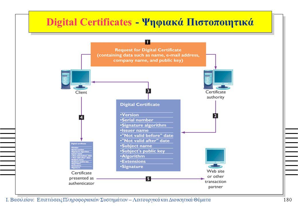 Ι. Βασιλείου: Επιπτώσεις Πληροφοριακών Συστημάτων – Λειτουργικά και Διοικητικά Θέματα180 Digital Certificates - Ψηφιακά Πιστοποιητικά