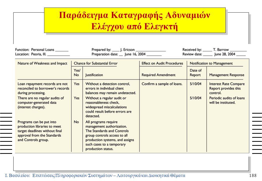 Ι. Βασιλείου: Επιπτώσεις Πληροφοριακών Συστημάτων – Λειτουργικά και Διοικητικά Θέματα188 Παράδειγμα Καταγραφής Αδυναμιών Ελέγχου από Ελεγκτή