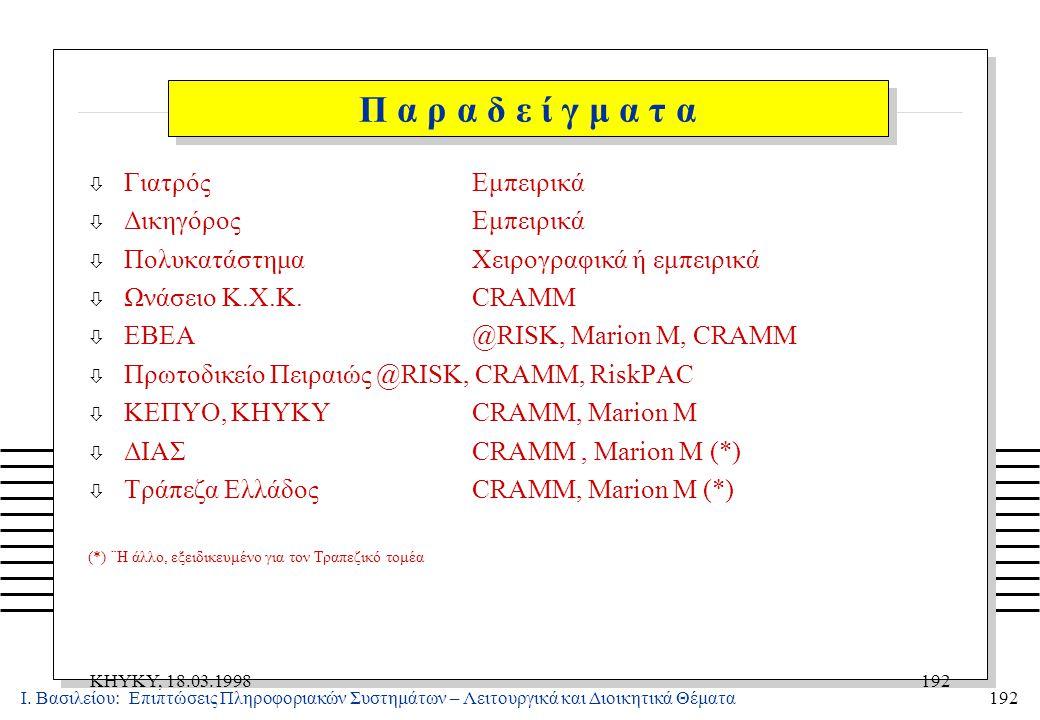 Ι. Βασιλείου: Επιπτώσεις Πληροφοριακών Συστημάτων – Λειτουργικά και Διοικητικά Θέματα192 KHYKY, 18.03.1998192 ò ΓιατρόςΕμπειρικά ò ΔικηγόροςΕμπειρικά