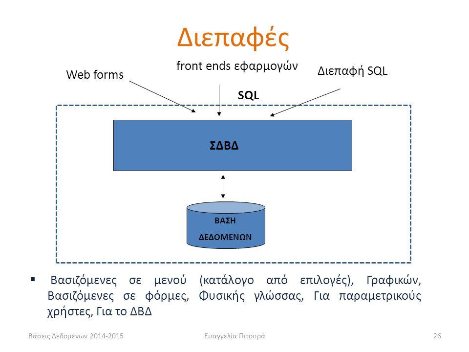 Ευαγγελία Πιτουρά26 ΣΔΒΔ ΒΑΣΗ ΔΕΔΟΜΕΝΩΝ SQL Web forms front ends εφαρμογών Διεπαφή SQL Διεπαφές  Βασιζόμενες σε μενού (κατάλογο από επιλογές), Γραφικών, Βασιζόμενες σε φόρμες, Φυσικής γλώσσας, Για παραμετρικούς χρήστες, Για το ΔΒΔ Βάσεις Δεδομένων 2014-2015