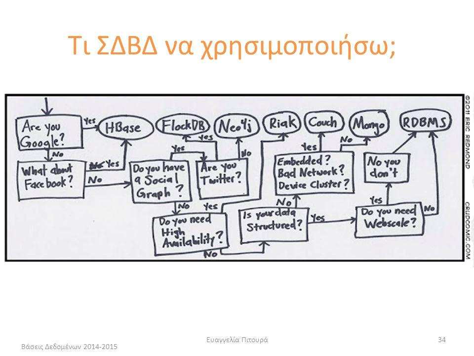 Ευαγγελία Πιτουρά34 Τι ΣΔΒΔ να χρησιμοποιήσω; Βάσεις Δεδομένων 2014-2015
