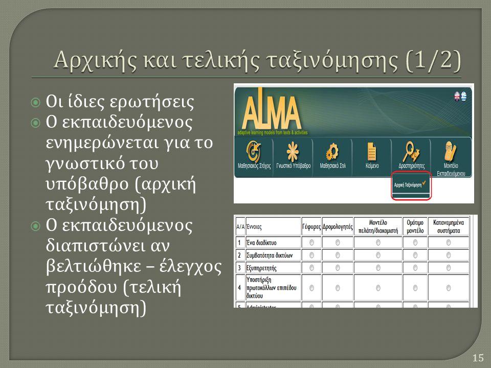  Οι ίδιες ερωτήσεις  Ο εκπαιδευόμενος ενημερώνεται για το γνωστικό του υπόβαθρο ( αρχική ταξινόμηση )  Ο εκπαιδευόμενος διαπιστώνει αν βελτιώθηκε – έλεγχος προόδου ( τελική ταξινόμηση ) 15