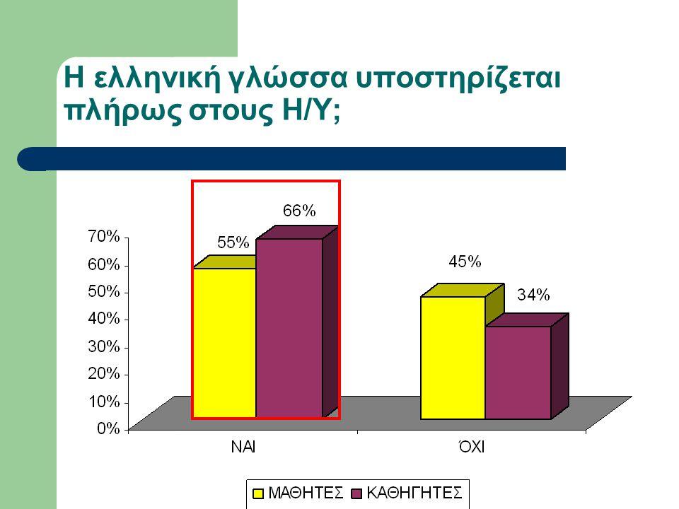 Η ελληνική γλώσσα υποστηρίζεται πλήρως στους Η/Υ;