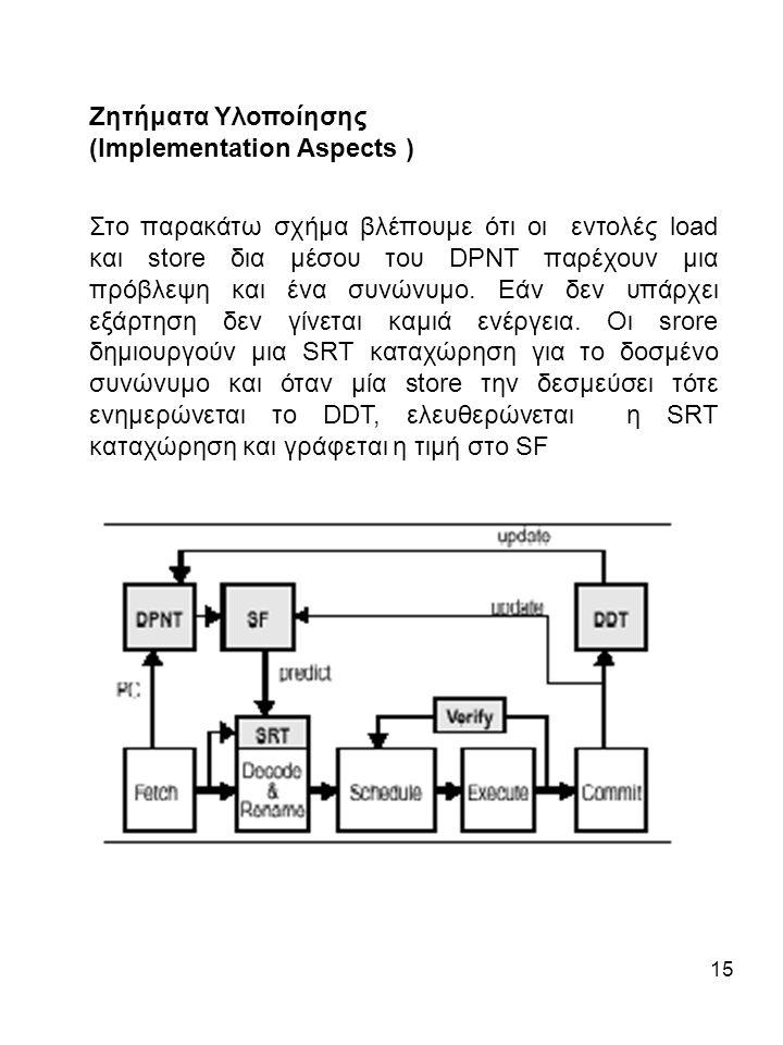 15 Ζητήματα Υλοποίησης (Ιmplementation Aspects ) Στο παρακάτω σχήμα βλέπουμε ότι οι εντολές load και store δια μέσου του DPNT παρέχουν μια πρόβλεψη και ένα συνώνυμο.