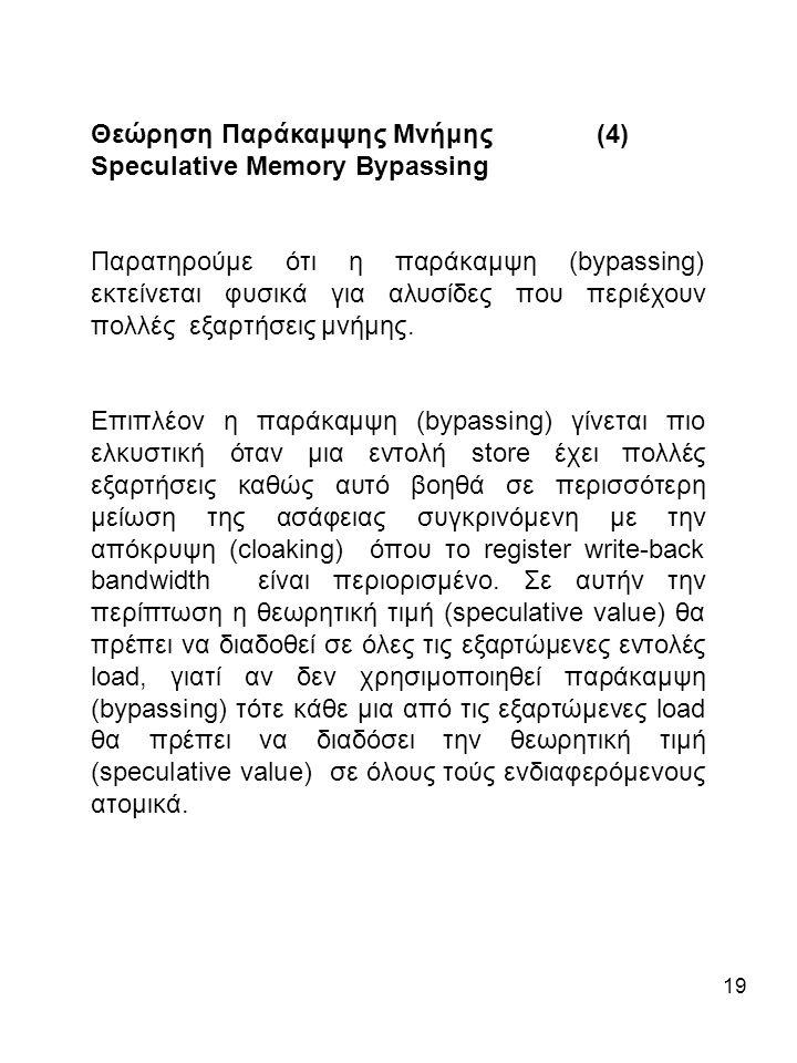 19 Θεώρηση Παράκαμψης Μνήμης (4) Speculative Memory Bypassing Παρατηρούμε ότι η παράκαμψη (bypassing) εκτείνεται φυσικά για αλυσίδες που περιέχουν πολλές εξαρτήσεις μνήμης.