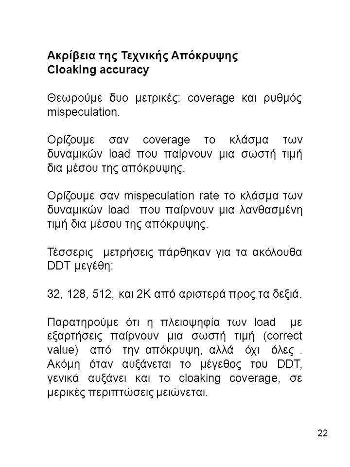 22 Ακρίβεια της Τεχνικής Απόκρυψης Cloaking accuracy Θεωρούμε δυο μετρικές: coverage και ρυθμός mispeculation.