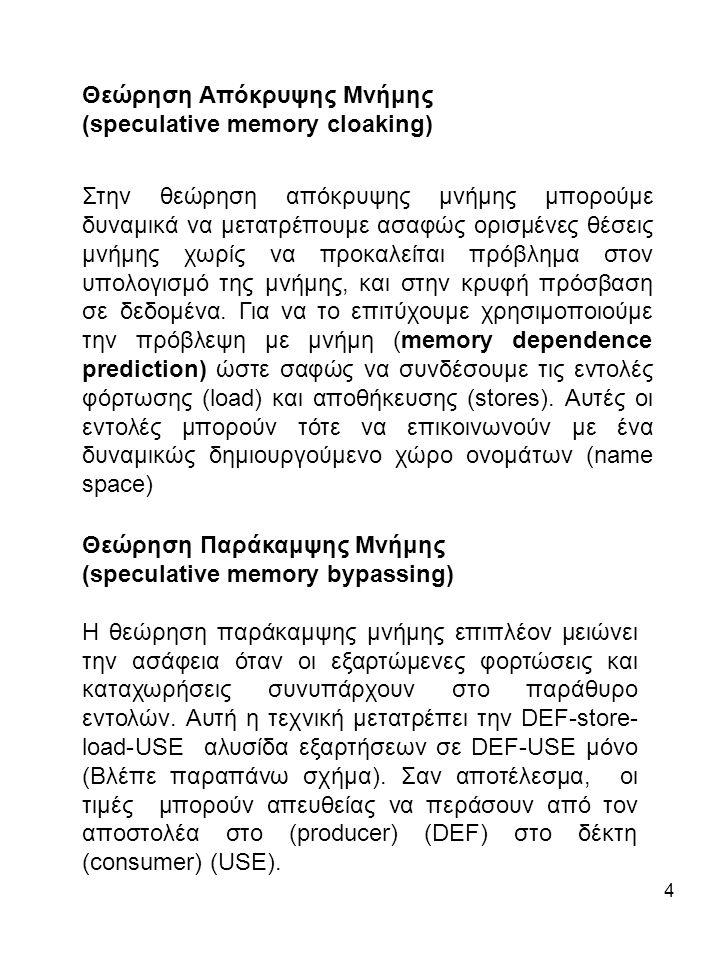 4 Θεώρηση Απόκρυψης Μνήμης (speculative memory cloaking) Στην θεώρηση απόκρυψης μνήμης μπορούμε δυναμικά να μετατρέπουμε ασαφώς ορισμένες θέσεις μνήμης χωρίς να προκαλείται πρόβλημα στον υπολογισμό της μνήμης, και στην κρυφή πρόσβαση σε δεδομένα.