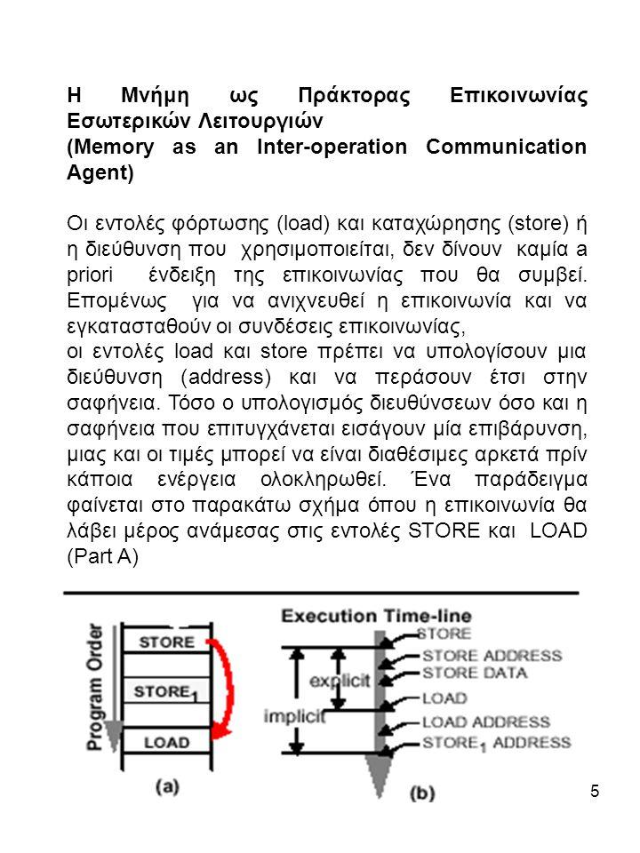 5 Η Μνήμη ως Πράκτορας Επικοινωνίας Eσωτερικών Λειτουργιών (Μemory as an Inter-operation Communication Agent) Οι εντολές φόρτωσης (load) και καταχώρησης (store) ή η διεύθυνση που χρησιμοποιείται, δεν δίνουν καμία a priori ένδειξη της επικοινωνίας που θα συμβεί.