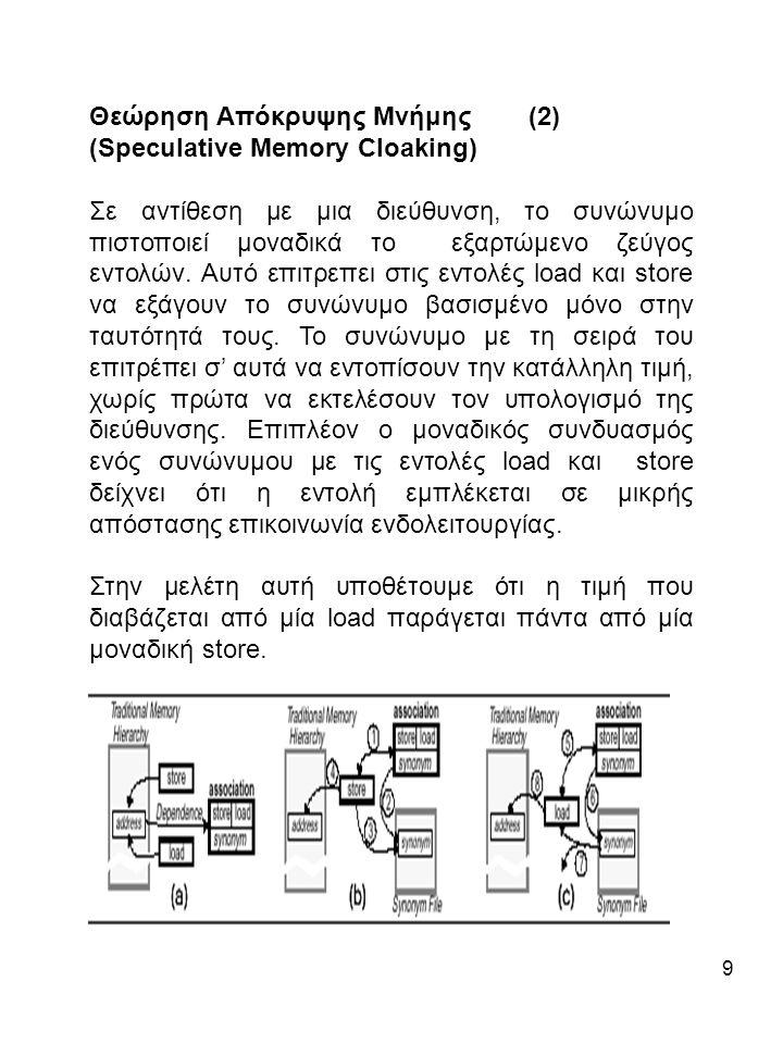 9 Θεώρηση Απόκρυψης Μνήμης (2) (Speculative Memory Cloaking) Σε αντίθεση με μια διεύθυνση, το συνώνυμο πιστοποιεί μοναδικά το εξαρτώμενο ζεύγος εντολών.