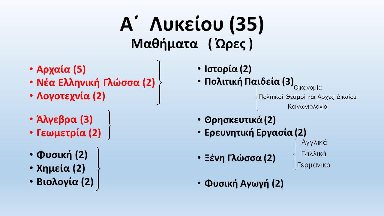 + 1 μάθημα επιλογής (2) Εφαρμογές Πληροφορικής Γεωλογία και Διαχείριση Φυσικών Πόρων Ελληνικός και Ευρωπαϊκός Πολιτισμός Καλλιτεχνική Παιδεία