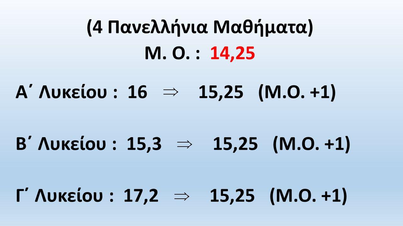 (4 Πανελλήνια Μαθήματα) Μ.Ο. : 14,25 Α΄ Λυκείου : 16 15,25 (Μ.Ο.