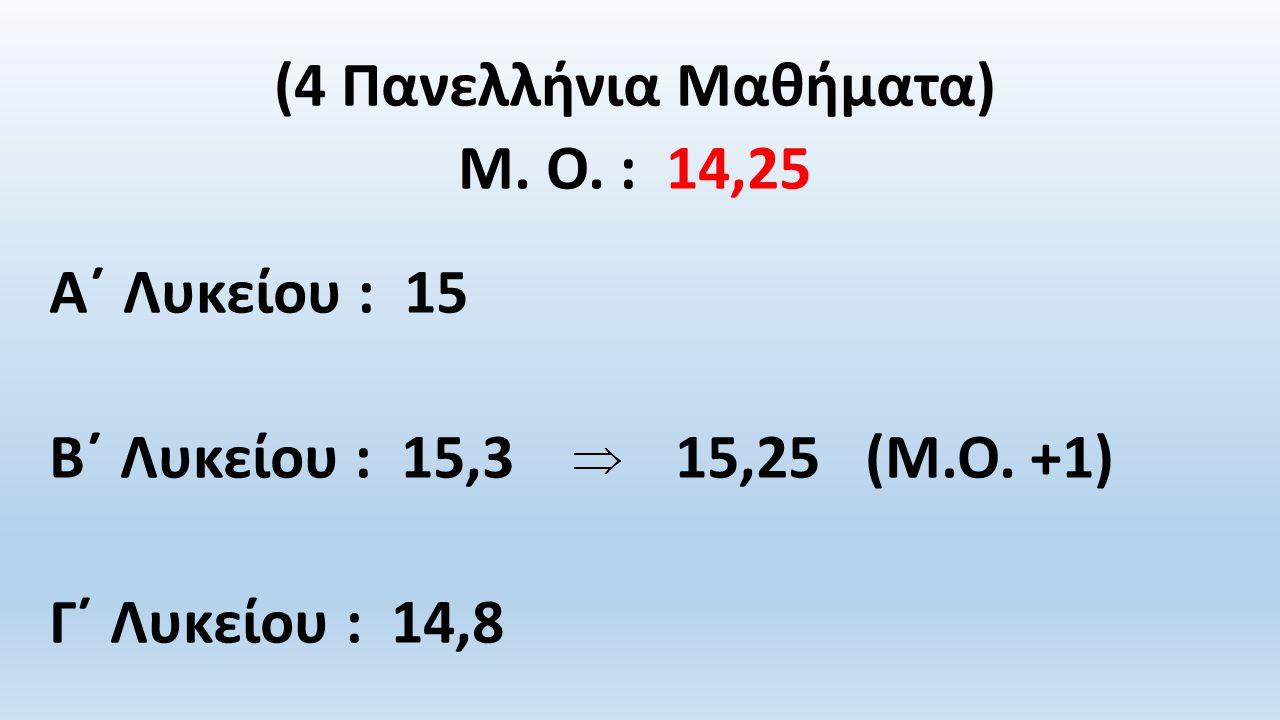 (4 Πανελλήνια Μαθήματα) Μ.Ο. : 14,25 Α΄ Λυκείου : 15 Β΄ Λυκείου : 15,3 15,25 (Μ.Ο.