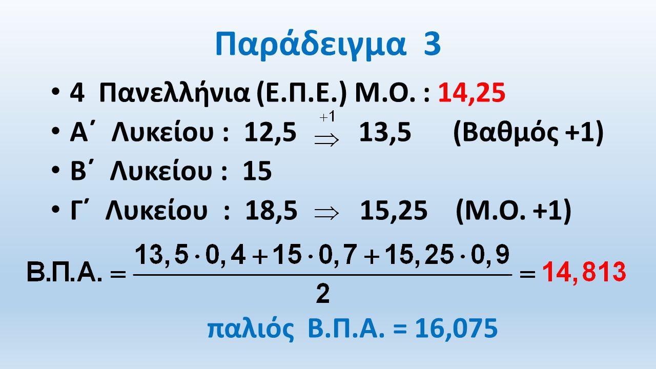 Παράδειγμα 3 4 Πανελλήνια (Ε.Π.Ε.) Μ.Ο.