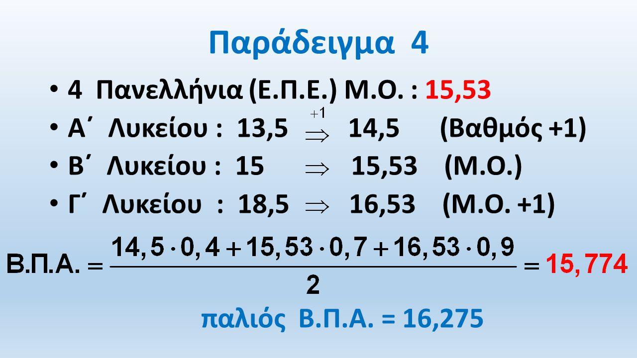 Παράδειγμα 4 4 Πανελλήνια (Ε.Π.Ε.) Μ.Ο.