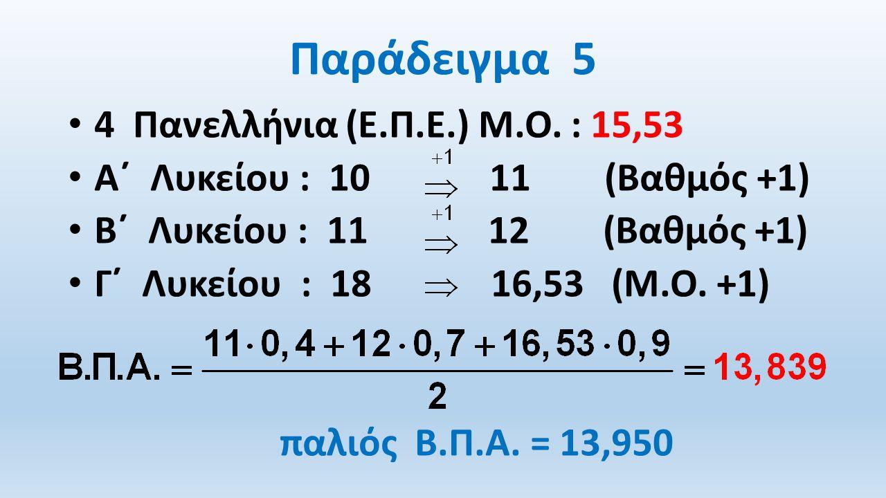 Παράδειγμα 5 4 Πανελλήνια (Ε.Π.Ε.) Μ.Ο.