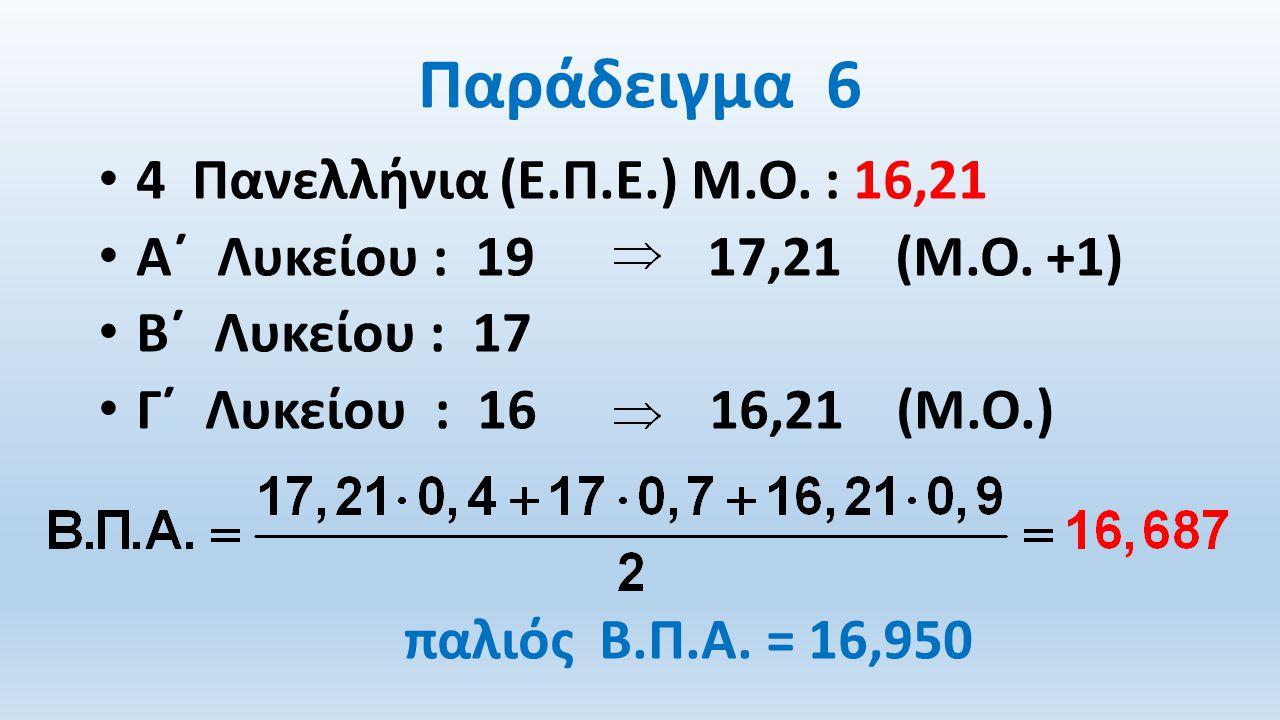 Παράδειγμα 6 4 Πανελλήνια (Ε.Π.Ε.) Μ.Ο.: 16,21 Α΄ Λυκείου : 19 17,21 (Μ.Ο.