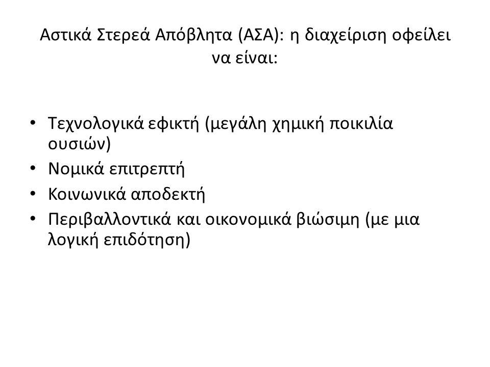 Σύνθεση των ελληνικών ΑΣΑ (στοιχεία Αττικής, 1997) χαρτί 23.5% πλαστικό 10.8% μέταλλα 3.8% γυαλί 3.4% οργανικά ζυμώσιμα 46.5% υπόλοιπα 12%