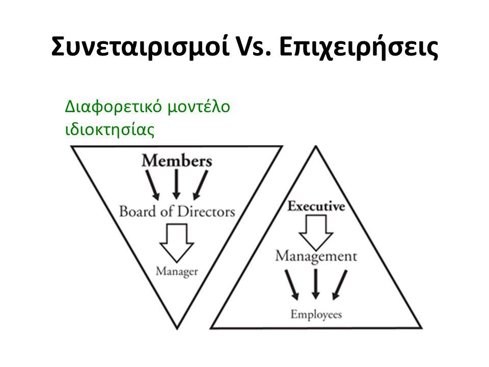 Συνεταιρισμοί Vs. Επιχειρήσεις Διαφορετικό μοντέλο ιδιοκτησίας