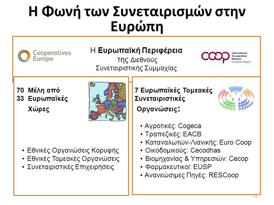 12 Η Ευρωπαϊκή Περιφέρεια της Διεθνούς Συνεταιριστικής Συμμαχίας 7 Eυρωπαϊκές Τομεακές Συνεταιριστικές Οργανώσεις : Αγροτικές: Cogeca Τραπεζικές: EACB