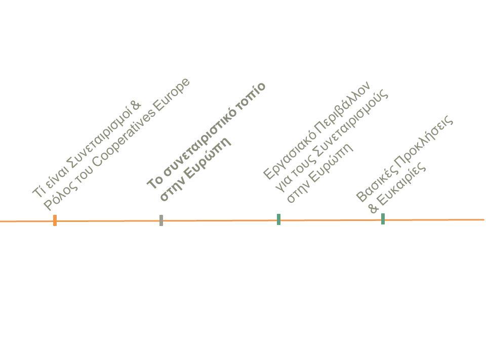 Τί είναι Συνεταιρισμοί & Ρόλος του Cooperatives Europe Εργασιακό Περιβάλλον για τους Συνεταιρισμούς στην Ευρώπη Βασικές Προκλήσεις & Ευκαιρίες Το συνεταιριστικό τοπίο στην Ευρώπη