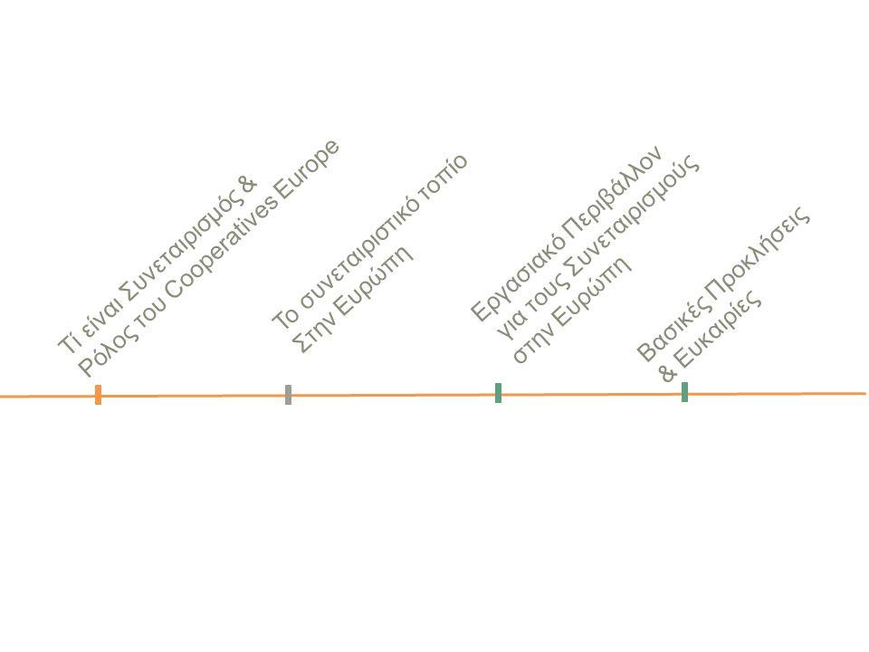 Πλεονεκτήματα: -Ανθρωποκεντρικό επιχειρηματικό μοντέλο -Ικανότητα για αντίδραση και πρόβλεψη -Βιώσιμη και ποιοτική ανάπτυξη μέσω βελτιστοποίησης, και όχι μόνο βραχυπρόθεσμης μεγιστοποίησης των κερδών Σύνδεση με την κοινωνία Τοπική εγκαθίδρυση ΣΥΝΕΤΑΙΡΙΣΤΙΚΟ ΕΠΙΧΕΙΡΗΜΑΤΙΚΟ ΜΟΝΤΕΛΟ Μακροπρόθ εσμο όραμα