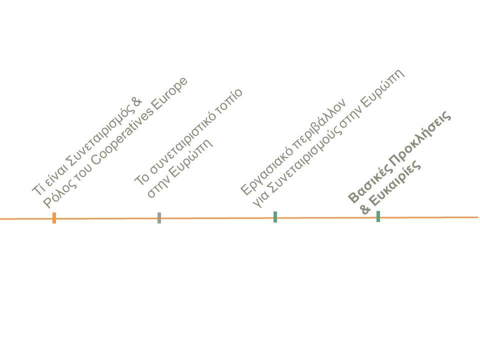Τί είναι Συνεταιρισμός & Ρόλος του Cooperatives Europe Εργασιακό περιβάλλον για Συνεταιρισμούς στην Ευρώπη Βασικές Προκλήσεις & Ευκαιρίες Το συνεταιρι