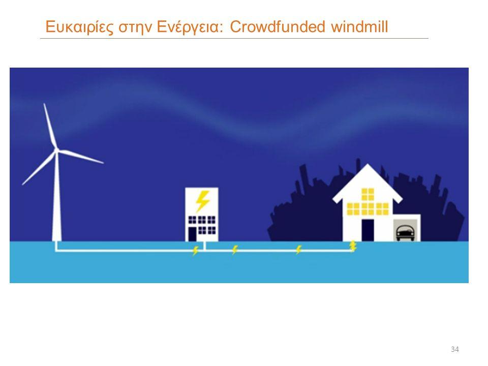 34 Ευκαιρίες στην Ενέργεια: Crowdfunded windmill