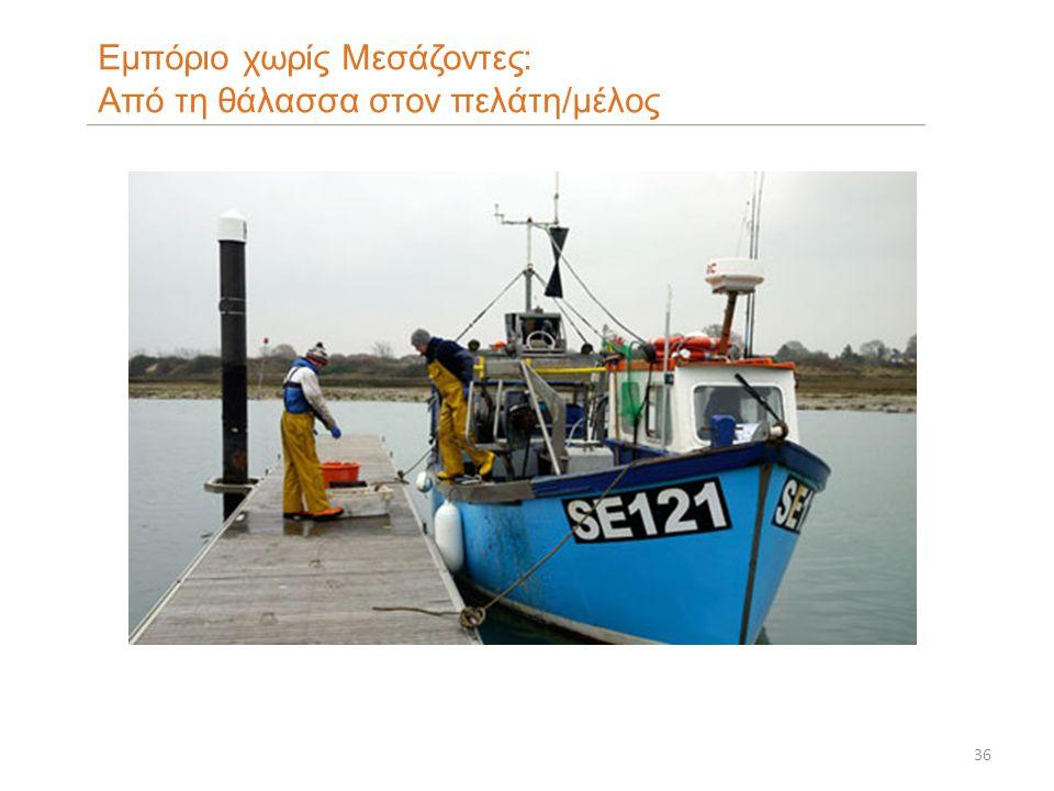 36 Εμπόριο χωρίς Μεσάζοντες: Από τη θάλασσα στον πελάτη/μέλος