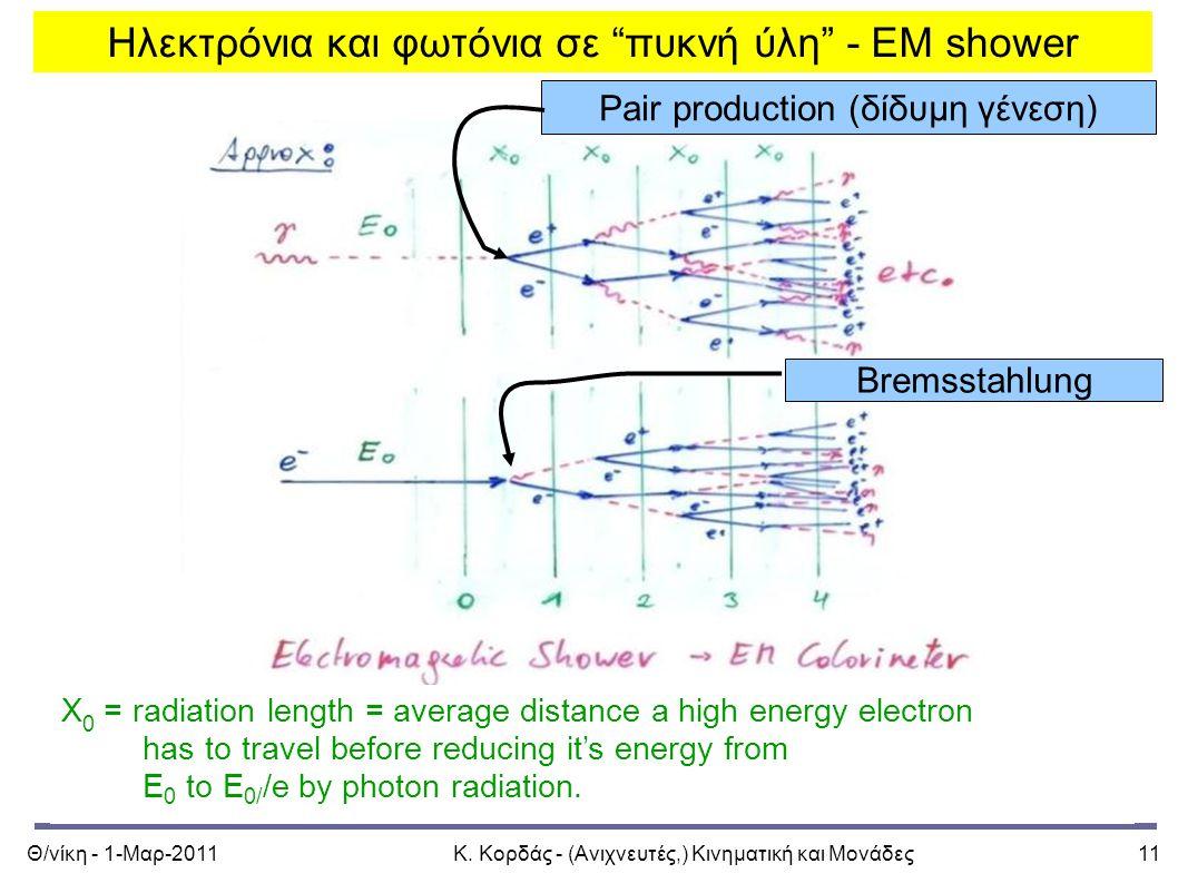"""Θ/νίκη - 1-Μαρ-2011Κ. Κορδάς - (Ανιχνευτές,) Κινηματική και Μονάδες11 Ηλεκτρόνια και φωτόνια σε """"πυκνή ύλη"""" - EM shower Pair production (δίδυμη γένεση"""