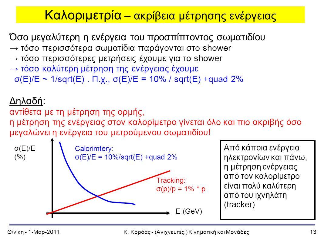 Θ/νίκη - 1-Μαρ-2011Κ. Κορδάς - (Ανιχνευτές,) Κινηματική και Μονάδες13 Καλοριμετρία – ακρίβεια μέτρησης ενέργειας Όσο μεγαλύτερη η ενέργεια του προσπίπ