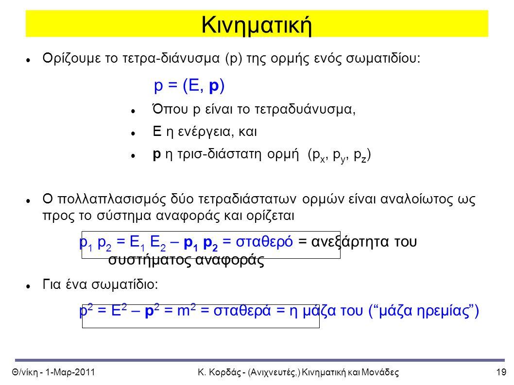 Θ/νίκη - 1-Μαρ-2011Κ. Κορδάς - (Ανιχνευτές,) Κινηματική και Μονάδες19 Κινηματική Ορίζουμε το τετρα-διάνυσμα (p) της ορμής ενός σωματιδίου: p = (E, p)