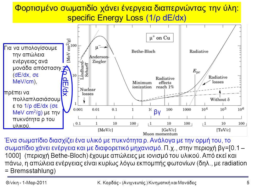 Θ/νίκη - 1-Μαρ-2011Κ. Κορδάς - (Ανιχνευτές,) Κινηματική και Μονάδες5 Για να υπολογίσουμε την απώλεια ενέργειας ανά μονάδα απόστασης (dE/dx, σε MeV/cm)