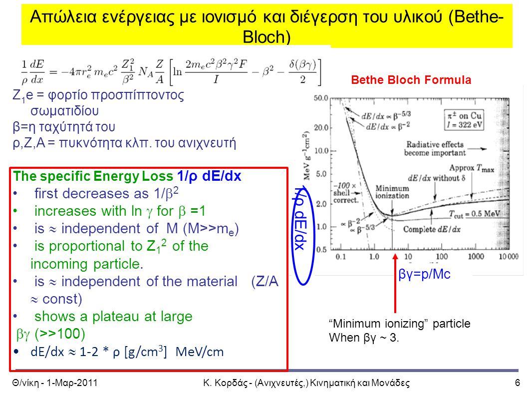 Θ/νίκη - 1-Μαρ-2011Κ. Κορδάς - (Ανιχνευτές,) Κινηματική και Μονάδες6 Απώλεια ενέργειας με ιονισμό και διέγερση του υλικού (Bethe- Bloch) Bethe Bloch F
