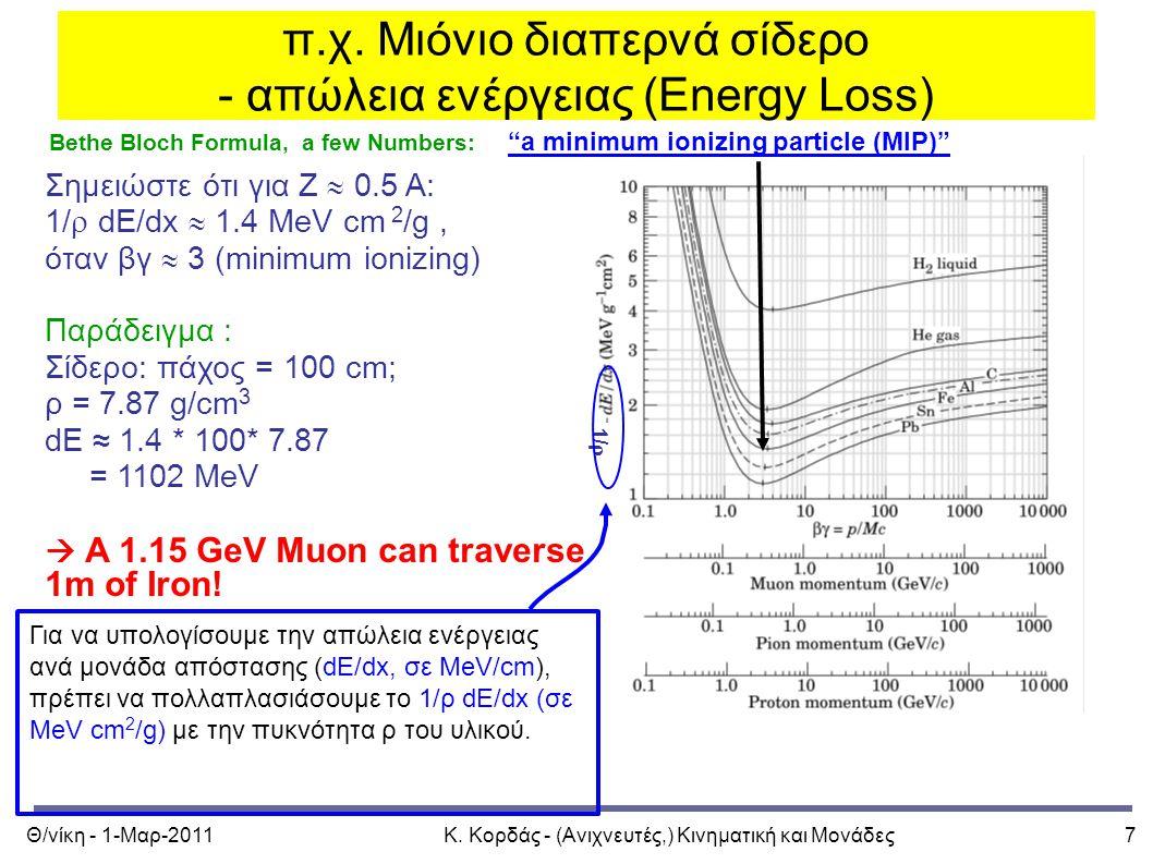 Θ/νίκη - 1-Μαρ-2011Κ. Κορδάς - (Ανιχνευτές,) Κινηματική και Μονάδες7 π.χ. Μιόνιο διαπερνά σίδερο - απώλεια ενέργειας (Energy Loss) Bethe Bloch Formula