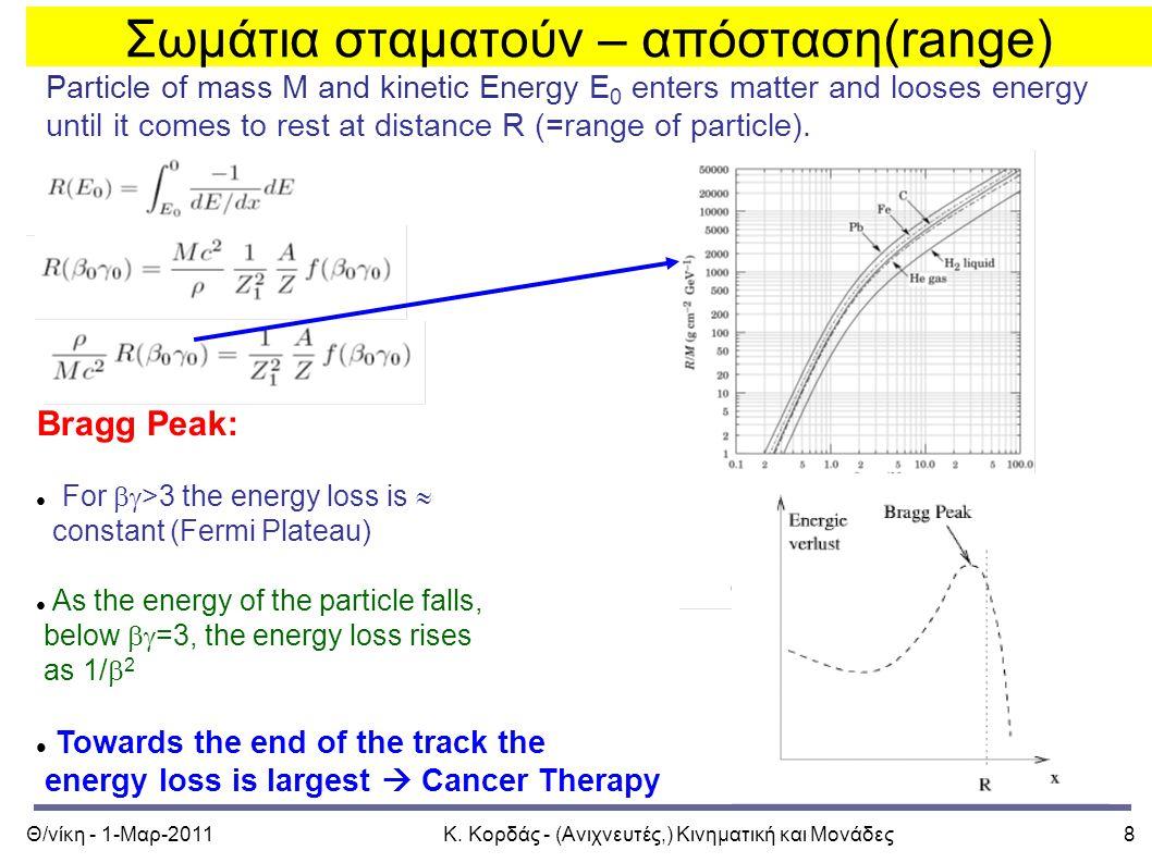 Θ/νίκη - 1-Μαρ-2011Κ. Κορδάς - (Ανιχνευτές,) Κινηματική και Μονάδες8 Particle of mass M and kinetic Energy E 0 enters matter and looses energy until i