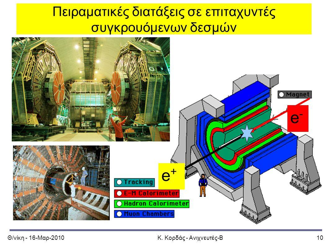 Θ/νίκη - 16-Μαρ-2010Κ. Κορδάς - Ανιχνευτές-Β10 Πειραματικές διατάξεις σε επιταχυντές συγκρουόμενων δεσμών e+e+ e-e-