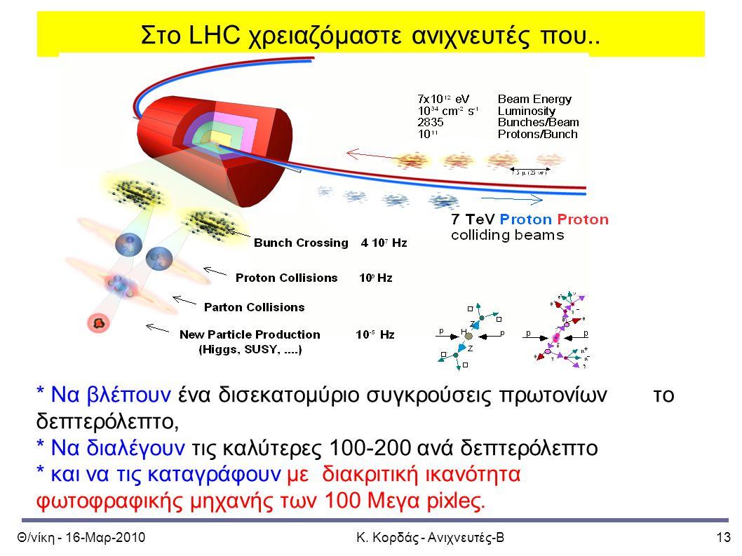 Θ/νίκη - 16-Μαρ-2010Κ. Κορδάς - Ανιχνευτές-Β13 Στο LHC χρειαζόμαστε ανιχνευτές που.. * Να βλέπουν ένα δισεκατομύριο συγκρούσεις πρωτονίων το δεπτερόλε