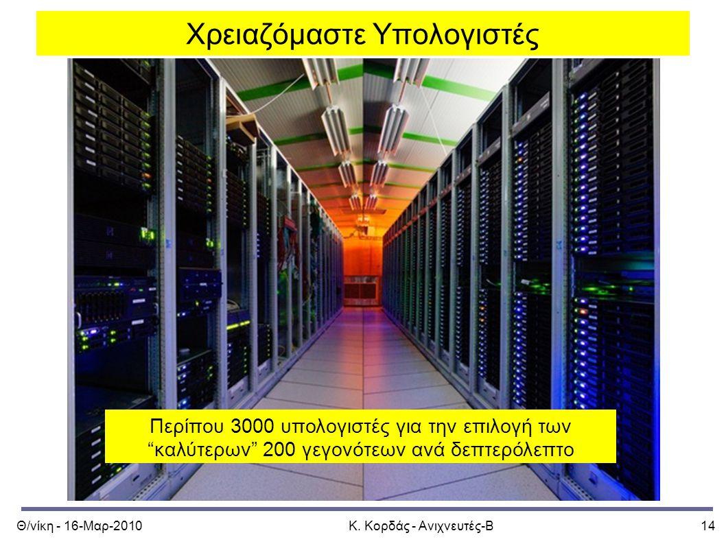 """Θ/νίκη - 16-Μαρ-2010Κ. Κορδάς - Ανιχνευτές-Β14 Χρειαζόμαστε Υπολογιστές Περίπου 3000 υπολογιστές για την επιλογή των """"καλύτερων"""" 200 γεγονότεων ανά δε"""